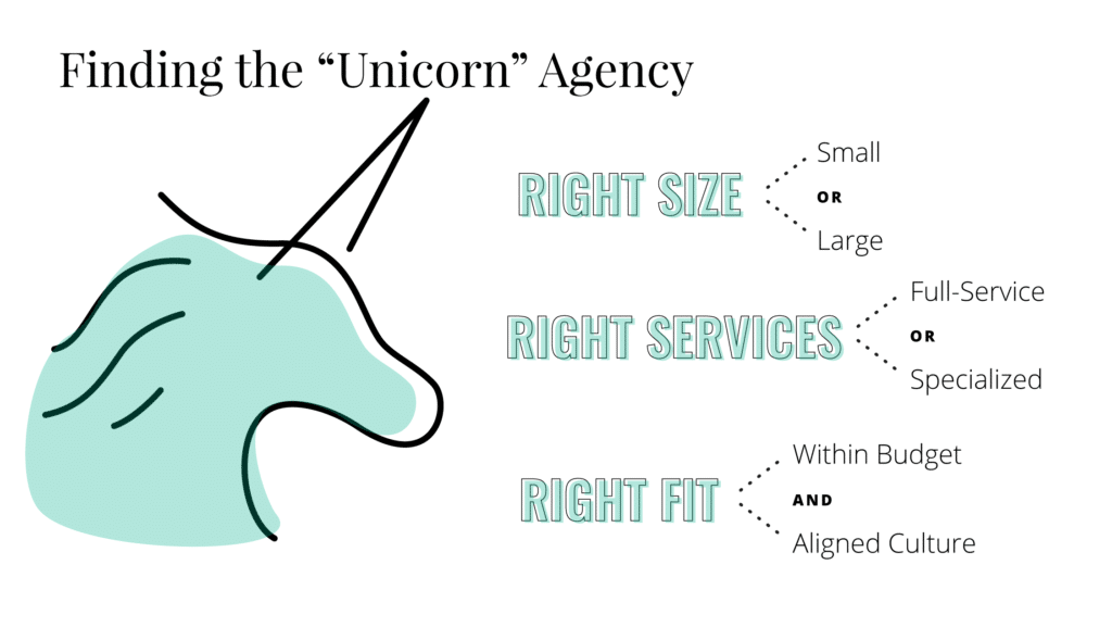 Finding the Unicorn Agency